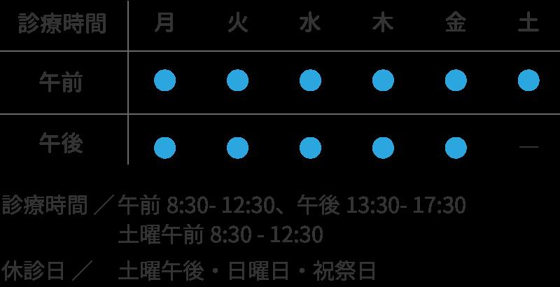 福田脳神経外科診療時間